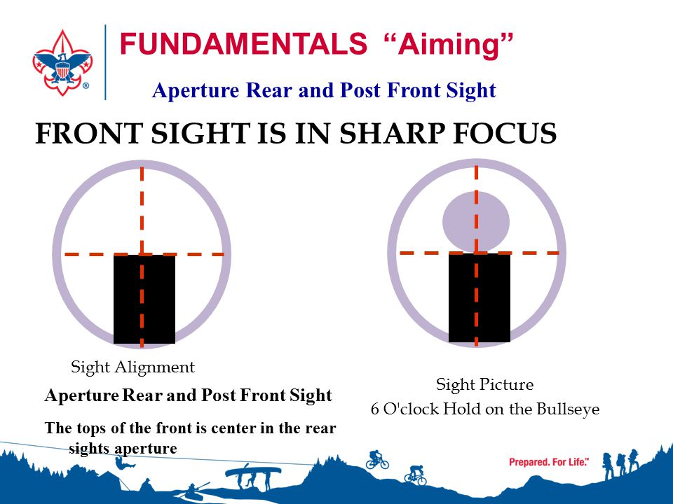 """FUNDAMENTALS """"Aiming"""" Aperture Rear and Post Front Sight FRONT SIGHT IS IN SHARP FOCUS Sight Alignment Sight Picture 6 O'clock Hold on the Bullseye Ap"""