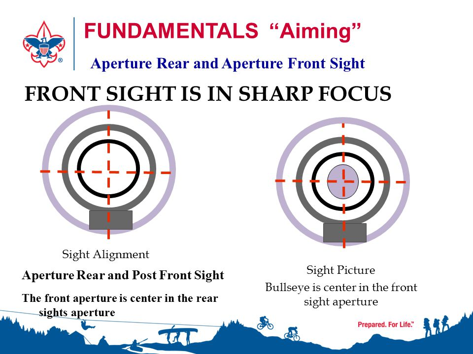 """FUNDAMENTALS """"Aiming"""" Aperture Rear and Aperture Front Sight FRONT SIGHT IS IN SHARP FOCUS Sight Alignment Sight Picture Bullseye is center in the fro"""