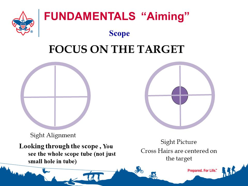 """FUNDAMENTALS """"Aiming"""" Scope FOCUS ON THE TARGET Sight Alignment Sight Picture Cross Hairs are centered on the target Looking through the scope, You se"""