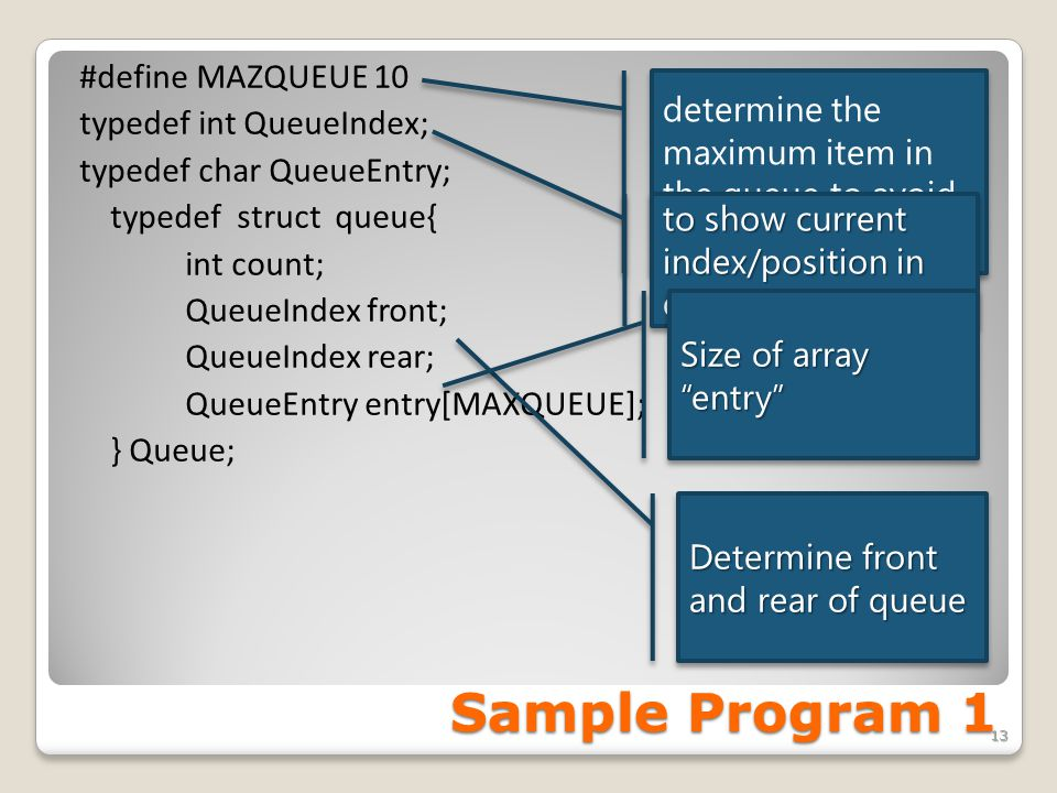 Sample Program 1 #define MAZQUEUE 10 typedef int QueueIndex; typedef char QueueEntry; typedef struct queue{ int count; QueueIndex front; QueueIndex rear; QueueEntry entry[MAXQUEUE]; } Queue; 13 determine the maximum item in the queue to avoid program crash to show current index/position in queue Determine front and rear of queue Size of array entry