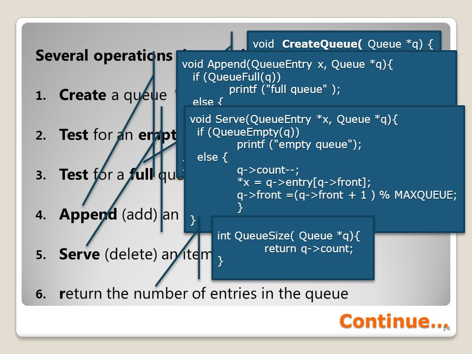 Continue… Several operations that can be performed to a Queue : 1.