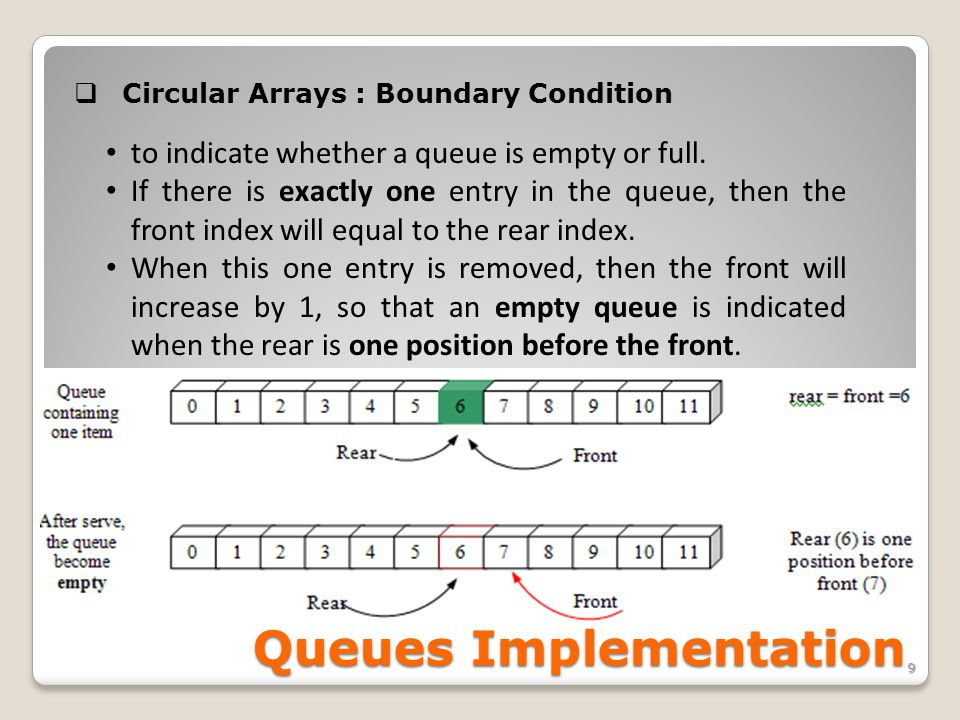 Queues Implementation 9   Circular Arrays : Boundary Condition to indicate whether a queue is empty or full.