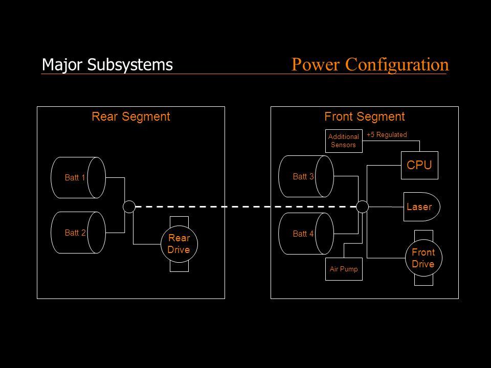 Power Configuration Major Subsystems Rear Segment Batt 1 Front Segment Batt 2 Rear Drive Front Drive CPU Laser +5 Regulated Air Pump Batt 4 Batt 3 Additional Sensors