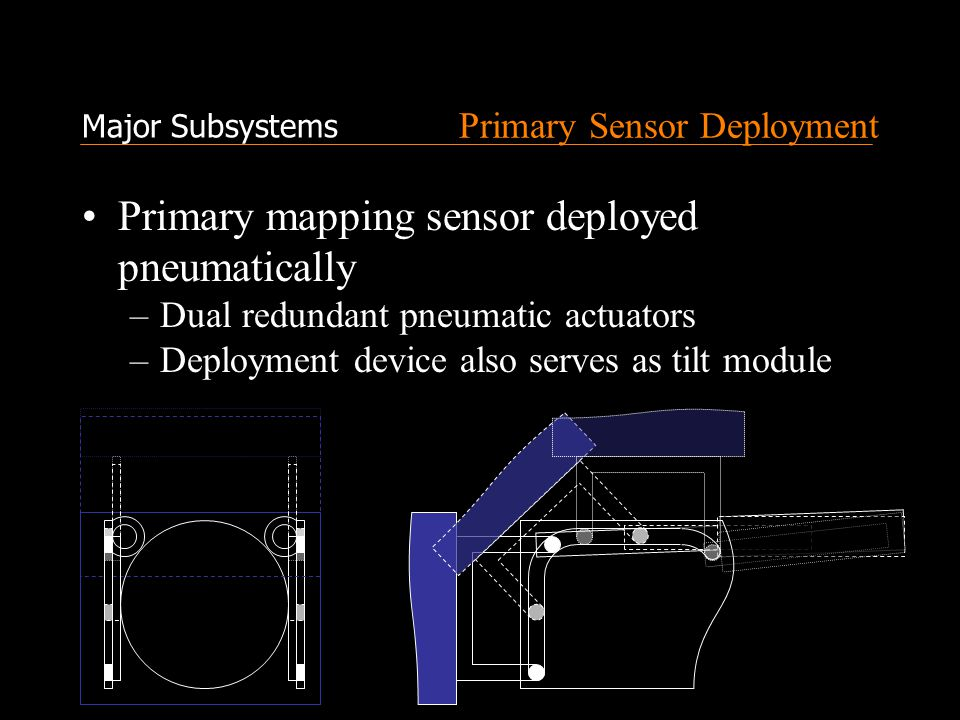 Primary Sensor Deployment Primary mapping sensor deployed pneumatically –Dual redundant pneumatic actuators –Deployment device also serves as tilt module Major Subsystems