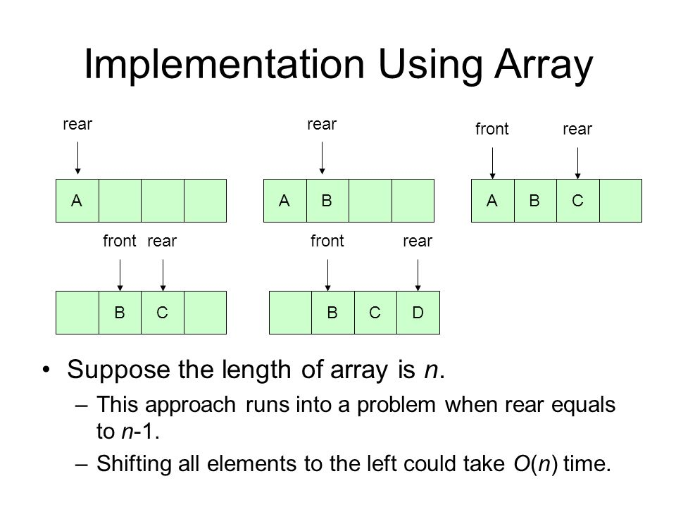 Implementation Using Array Suppose the length of array is n.