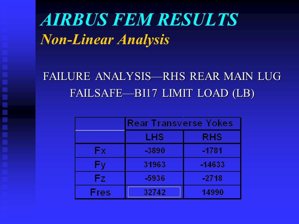 AIRBUS FEM RESULTS Non-Linear Analysis FAILURE ANALYSIS—RHS REAR MAIN LUG FAILSAFE—BI17 LIMIT LOAD (LB)