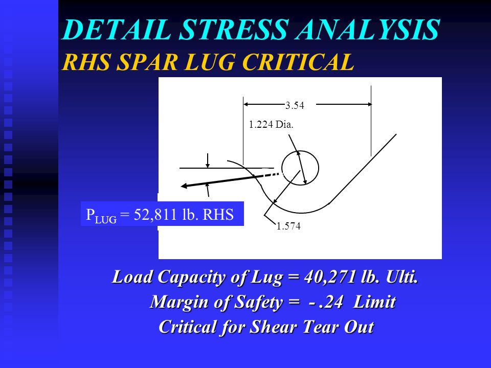 DETAIL STRESS ANALYSIS RHS SPAR LUG CRITICAL Load Capacity of Lug = 40,271 lb. Ulti. Margin of Safety = -.24 Limit Margin of Safety = -.24 Limit Criti