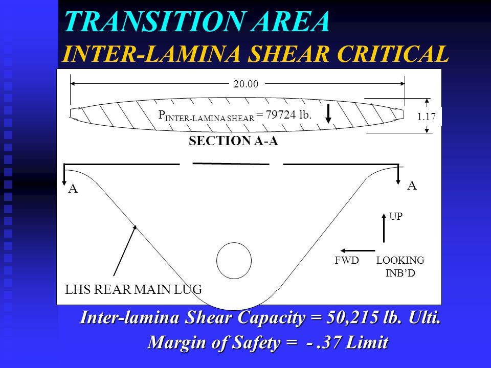 TRANSITION AREA INTER-LAMINA SHEAR CRITICAL Inter-lamina Shear Capacity = 50,215 lb. Ulti. Margin of Safety = -.37 Limit Margin of Safety = -.37 Limit