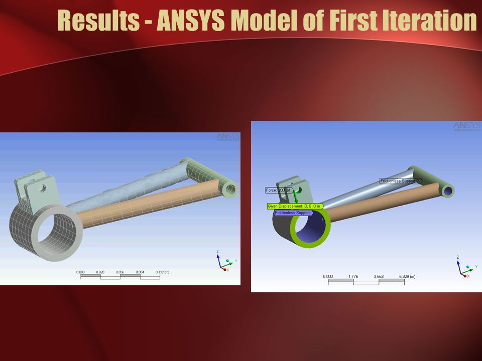 Results - ANSYS Model of First Iteration