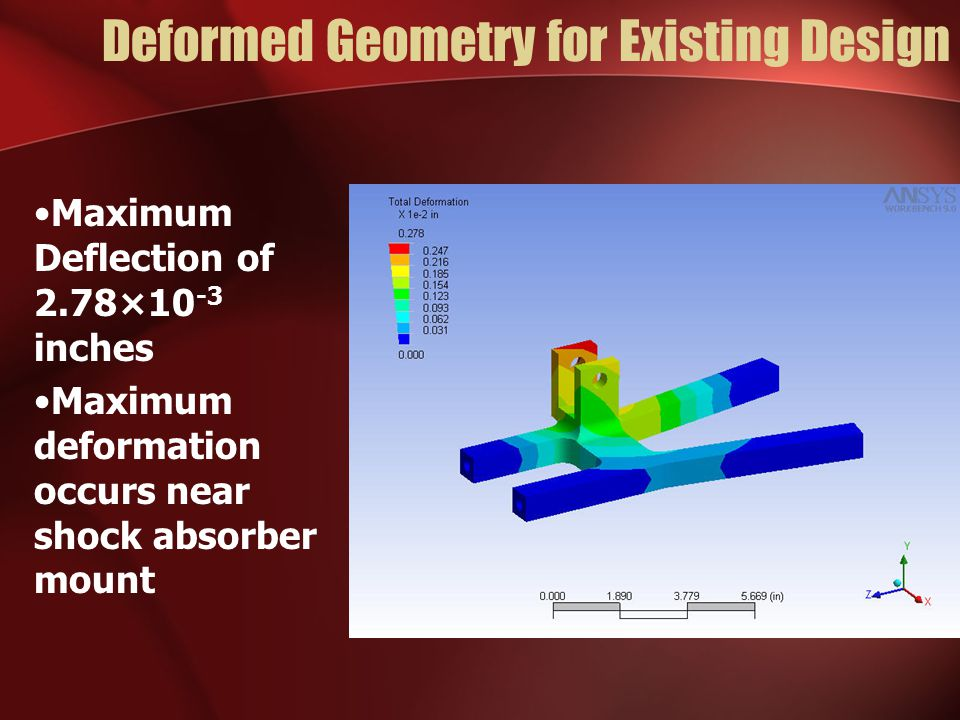 Deformed Geometry for Existing Design Maximum Deflection of 2.78×10 -3 inches Maximum deformation occurs near shock absorber mount