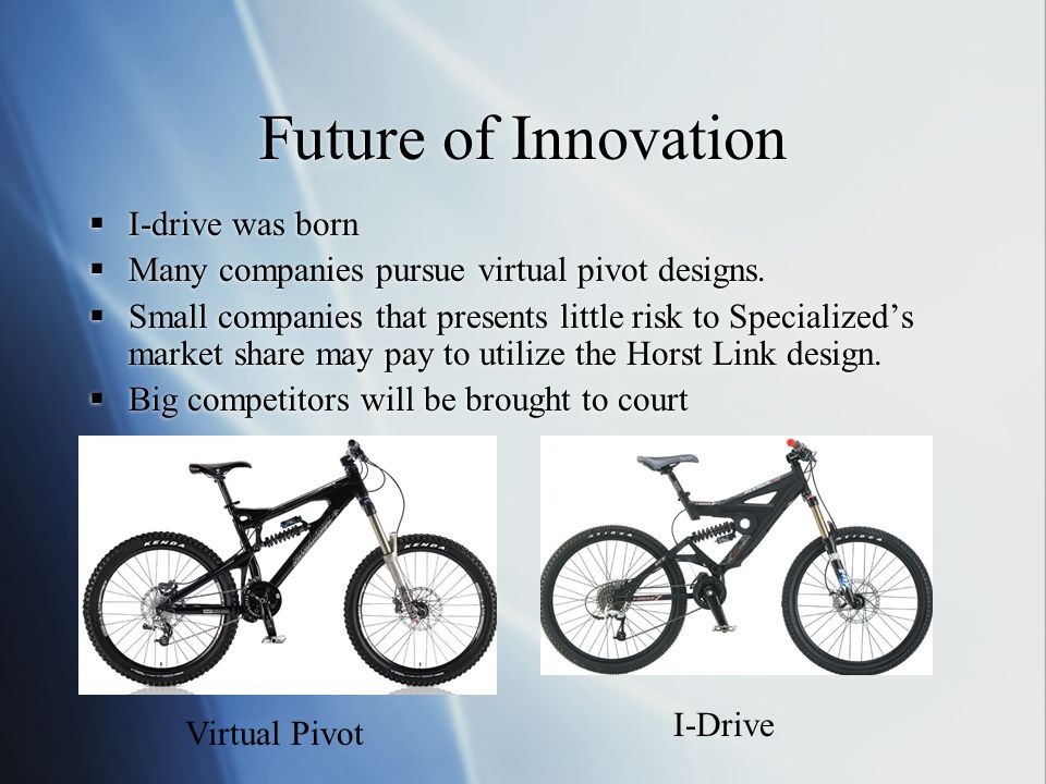 Future of Innovation  I-drive was born  Many companies pursue virtual pivot designs.