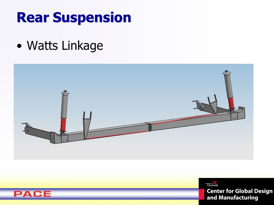 Rear Suspension Watts Linkage