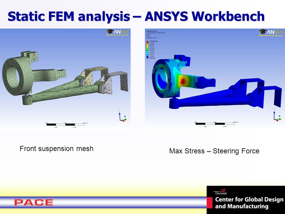 Static FEM analysis – ANSYS Workbench Front suspension mesh Max Stress – Steering Force