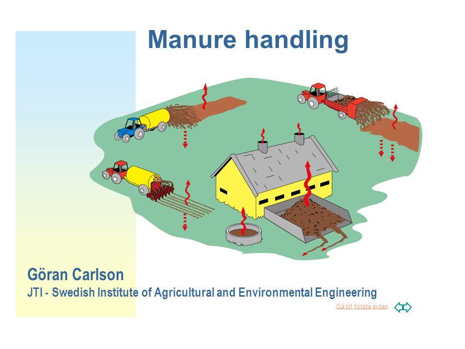 Gå till första sidan Manure handling Göran Carlson JTI - Swedish Institute of Agricultural and Environmental Engineering