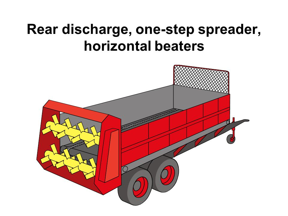 Rear discharge, one-step spreader, horizontal beaters