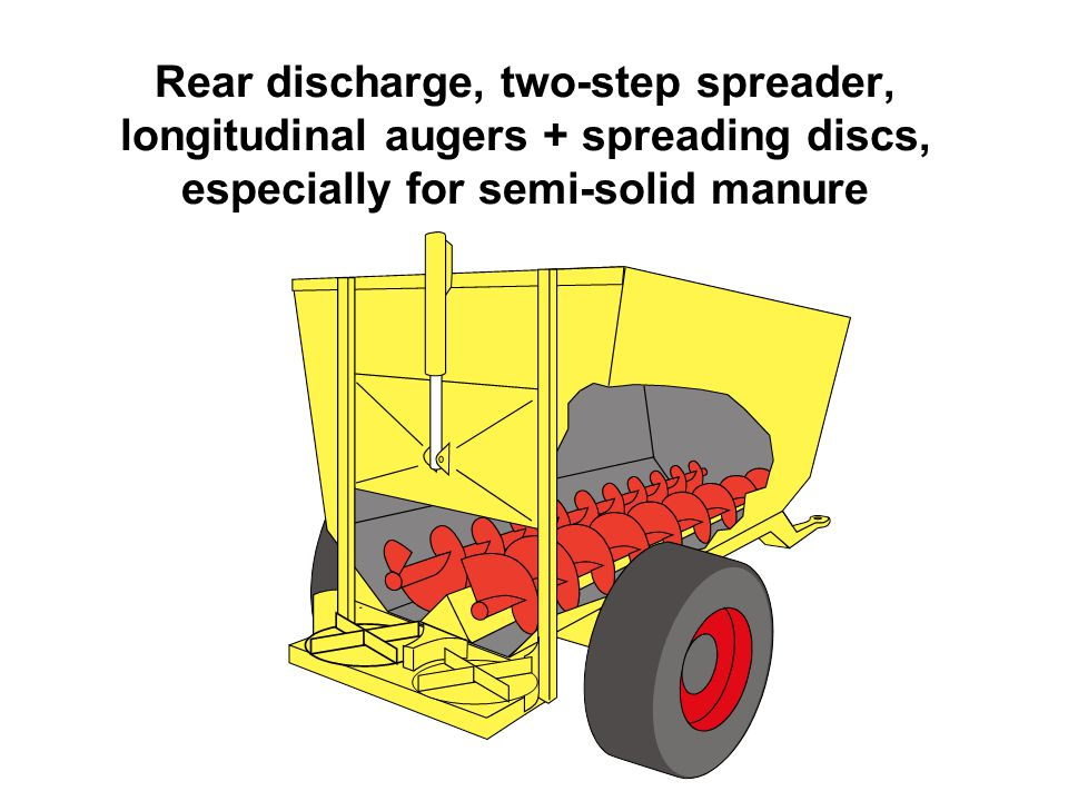 Rear discharge, two-step spreader, longitudinal augers + spreading discs, especially for semi-solid manure