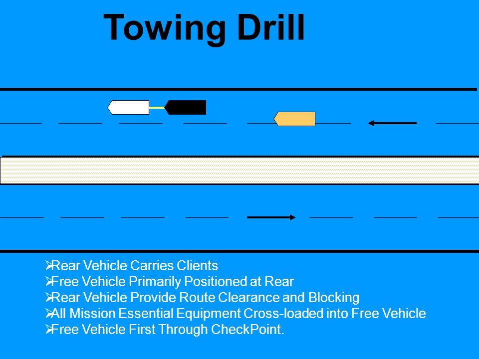 Flat Tyre Left Side  Flat Tyre  Vehicle Break Down  Comms Check  Toilet Break  Re-Fuel