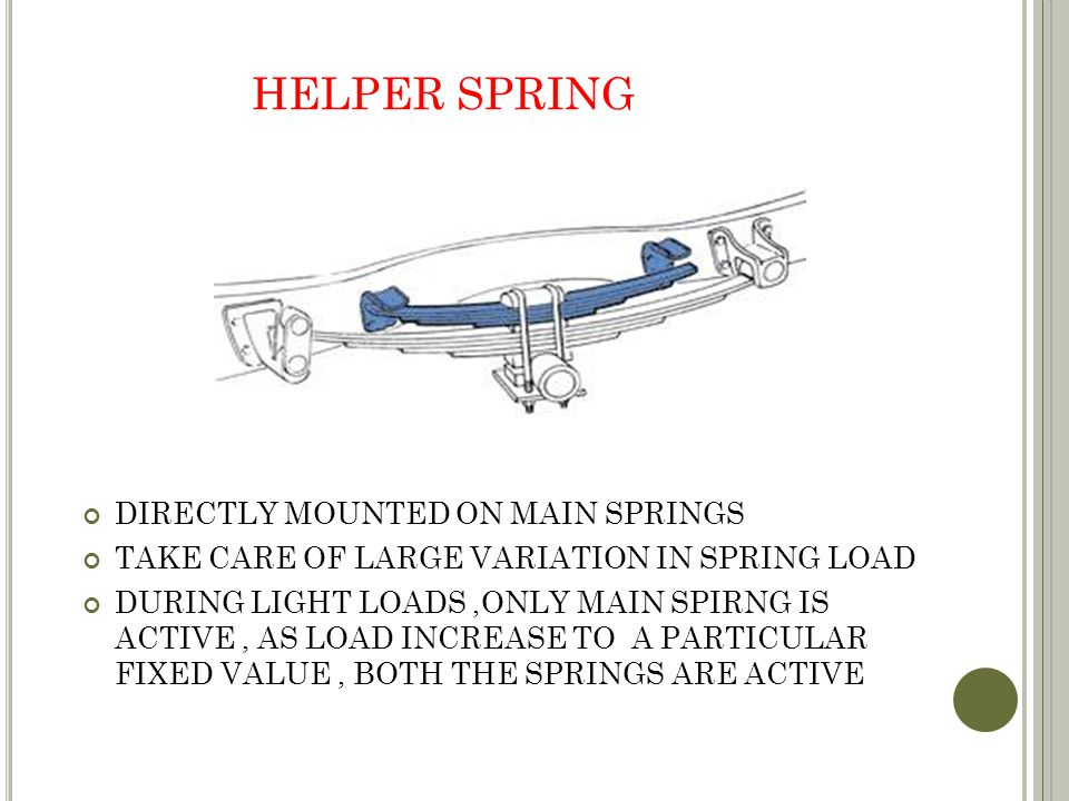HELPER SPRING DIRECTLY MOUNTED ON MAIN SPRINGS TAKE CARE OF LARGE VARIATION IN SPRING LOAD DURING LIGHT LOADS,ONLY MAIN SPIRNG IS ACTIVE, AS LOAD INCREASE TO A PARTICULAR FIXED VALUE, BOTH THE SPRINGS ARE ACTIVE