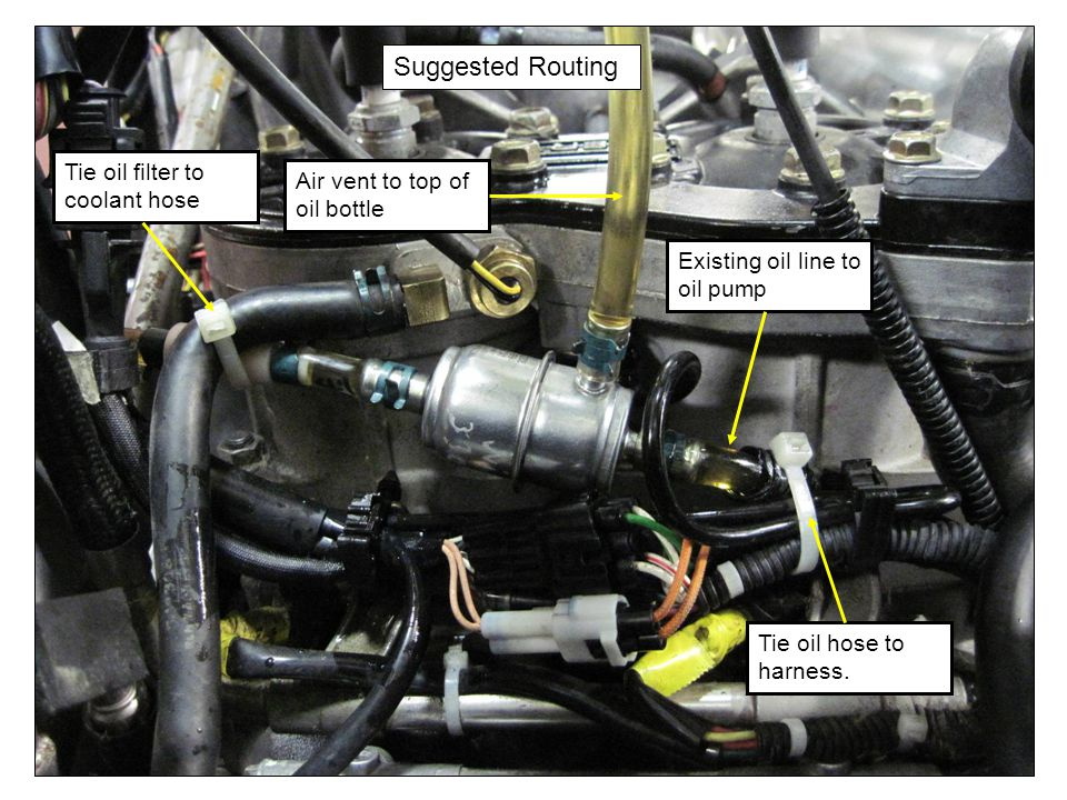 Air vent to top of oil bottle Tie oil filter to coolant hose Existing oil line to oil pump Tie oil hose to harness.