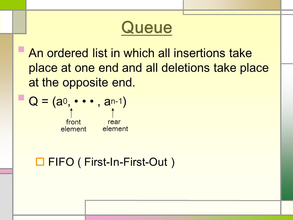 Queue An ordered list in which all insertions take place at one end and all deletions take place at the opposite end.