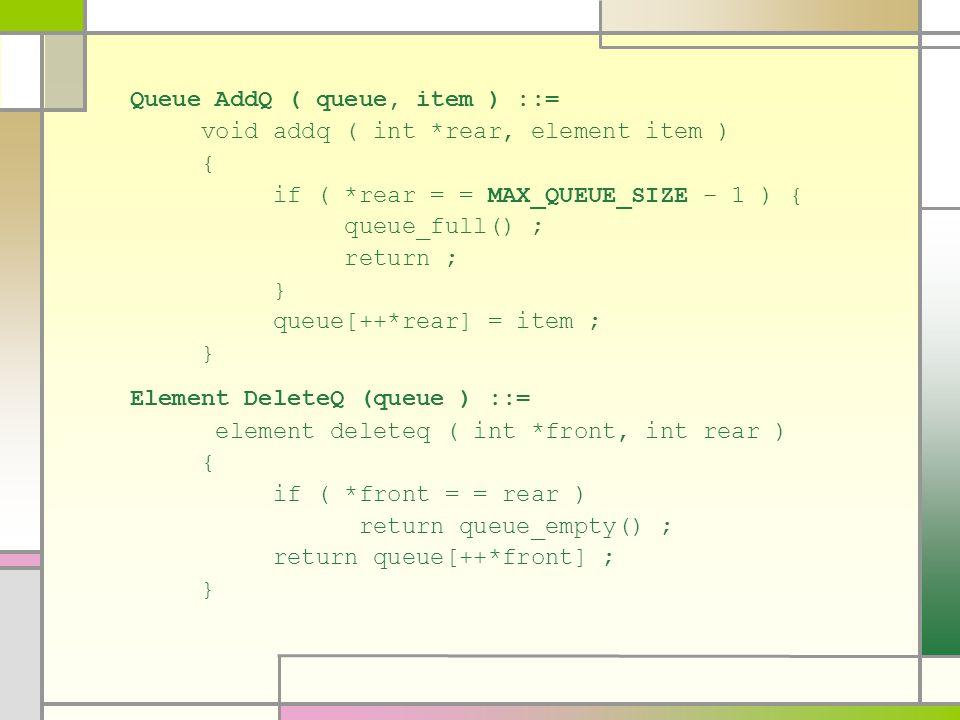 Queue AddQ ( queue, item ) ::= void addq ( int *rear, element item ) { if ( *rear = = MAX_QUEUE_SIZE – 1 ) { queue_full() ; return ; } queue[++*rear]