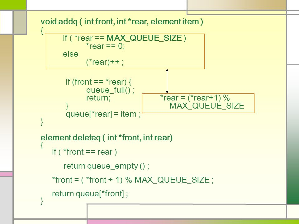void addq ( int front, int *rear, element item ) { if ( *rear == MAX_QUEUE_SIZE ) *rear == 0; else (*rear)++ ; if (front == *rear) { queue_full() ; return; } queue[*rear] = item ; } element deleteq ( int *front, int rear) { if ( *front == rear ) return queue_empty () ; *front = ( *front + 1) % MAX_QUEUE_SIZE ; return queue[*front] ; } *rear = (*rear+1) % MAX_QUEUE_SIZE