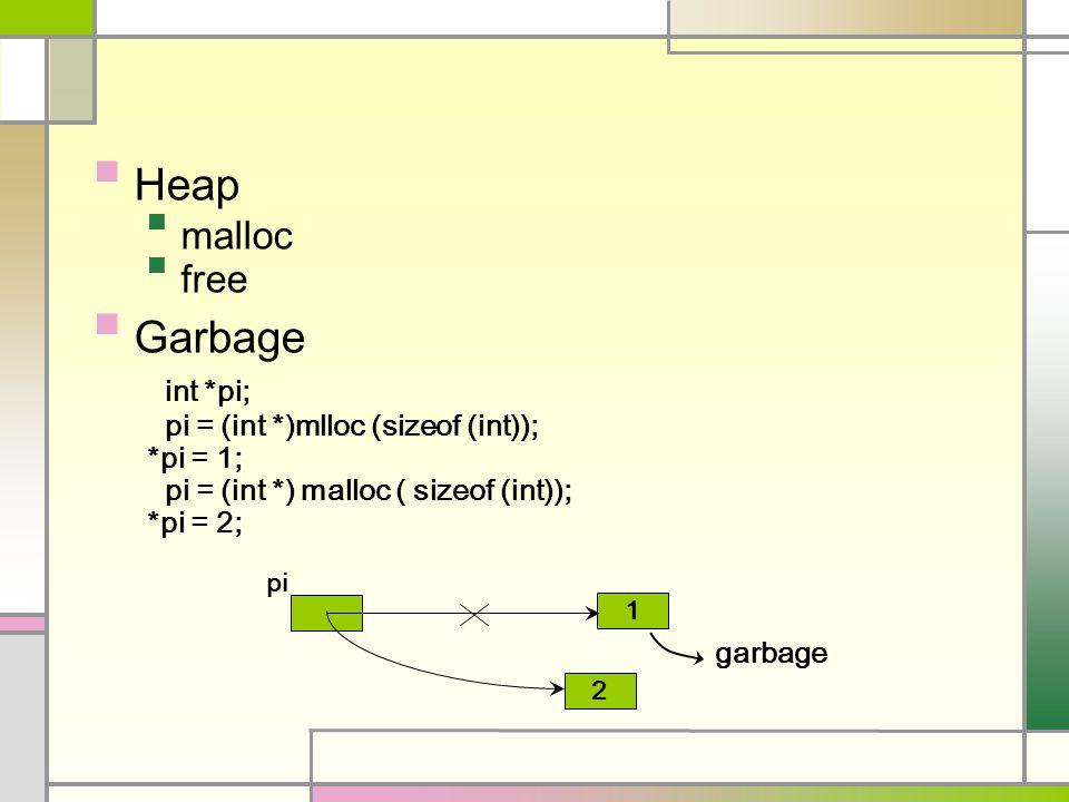 Heap malloc free Garbage int *pi; pi = (int *)mlloc (sizeof (int)); *pi = 1; pi = (int *) malloc ( sizeof (int)); *pi = 2; 1 2 pi garbage