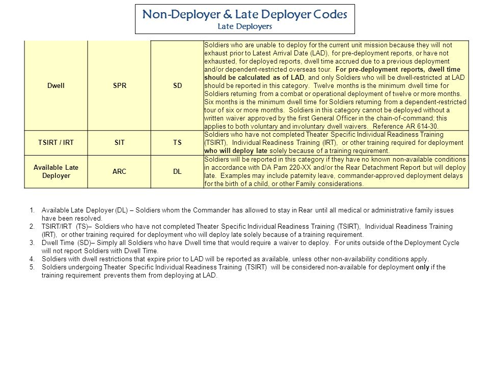 Non-Deployer & Late Deployer Codes Late Deployers DwellSPRSD Soldiers who are unable to deploy for the current unit mission because they will not exha