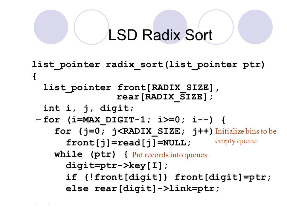 LSD Radix Sort list_pointer radix_sort(list_pointer ptr) { list_pointer front[RADIX_SIZE], rear[RADIX_SIZE]; int i, j, digit; for (i=MAX_DIGIT-1; i>=0; i--) { for (j=0; j<RADIX_SIZE; j++) front[j]=read[j]=NULL; while (ptr) { digit=ptr->key[I]; if (!front[digit]) front[digit]=ptr; else rear[digit]->link=ptr; Initialize bins to be empty queue.