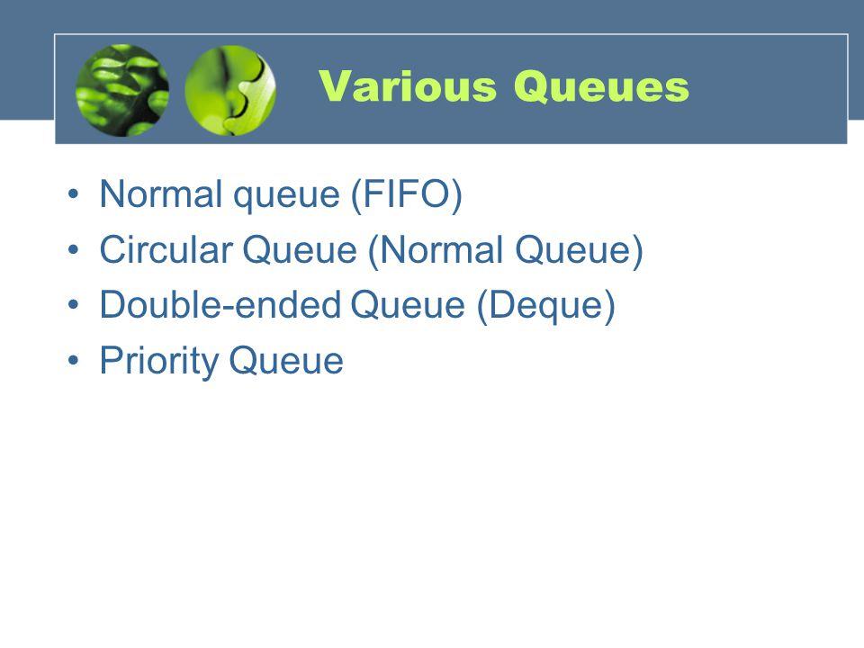 Various Queues Normal queue (FIFO) Circular Queue (Normal Queue) Double-ended Queue (Deque) Priority Queue