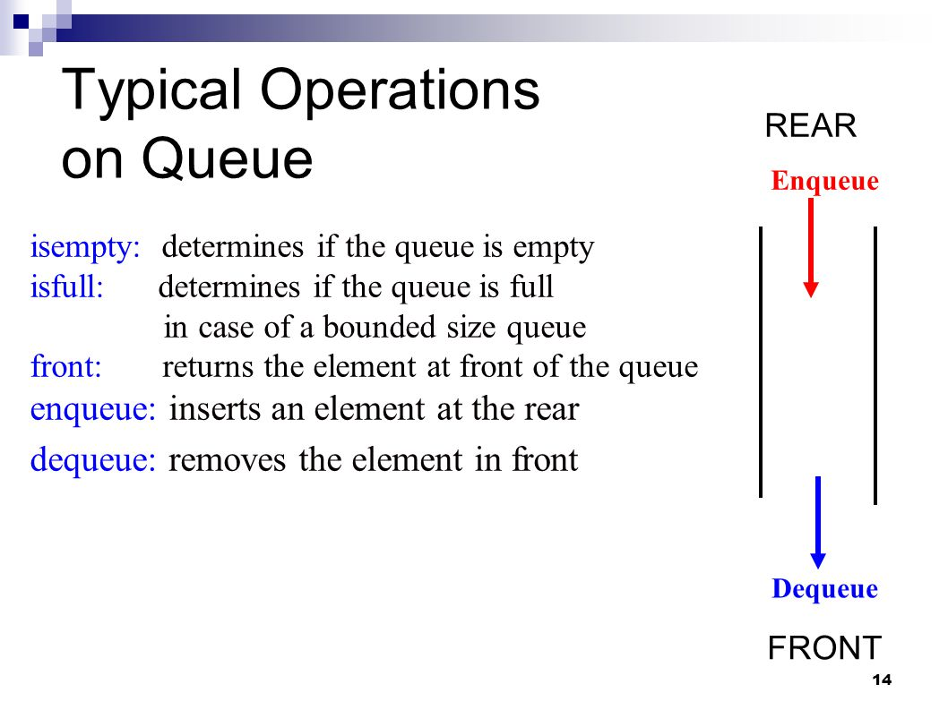 14 Typical Operations on Queue isempty: determines if the queue is empty isfull: determines if the queue is full in case of a bounded size queue front: returns the element at front of the queue enqueue: inserts an element at the rear dequeue: removes the element in front Enqueue Dequeue REAR FRONT