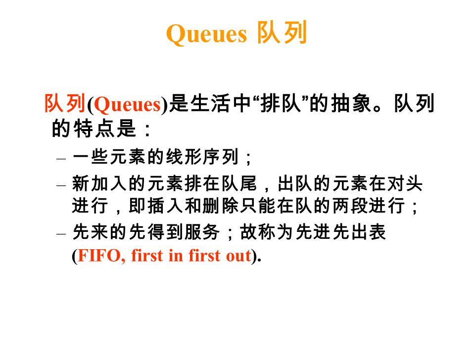 "Queues 队列 队列 (Queues) 是生活中 "" 排队 "" 的抽象。队列 的特点是: – 一些元素的线形序列; – 新加入的元素排在队尾,出队的元素在对头 进行,即插入和删除只能在队的两段进行; – 先来的先得到服务;故称为先进先出表 (FIFO, first in first out)."