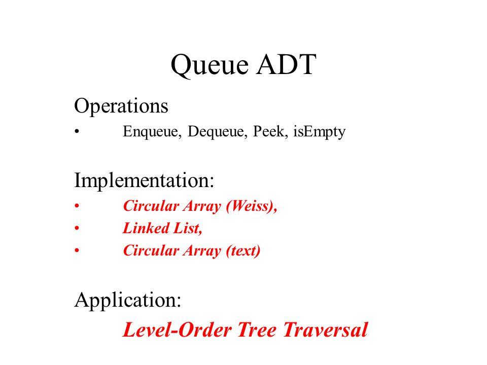 Queue ADT Operations Enqueue, Dequeue, Peek, isEmpty Implementation: Circular Array (Weiss), Linked List, Circular Array (text) Application: Level-Order Tree Traversal
