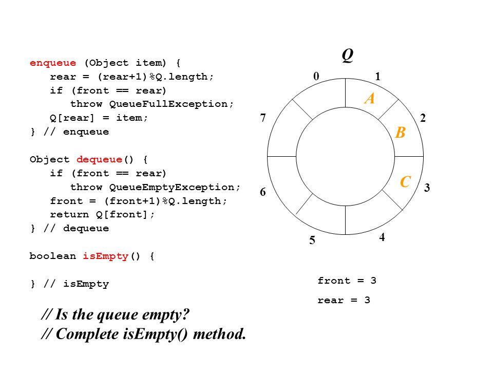 01 2 3 4 7 6 5 enqueue (Object item) { rear = (rear+1)%Q.length; if (front == rear) throw QueueFullException; Q[rear] = item; } // enqueue Object dequeue() { if (front == rear) throw QueueEmptyException; front = (front+1)%Q.length; return Q[front]; } // dequeue boolean isEmpty() { } // isEmpty front = 3 rear = 3 // Is the queue empty.