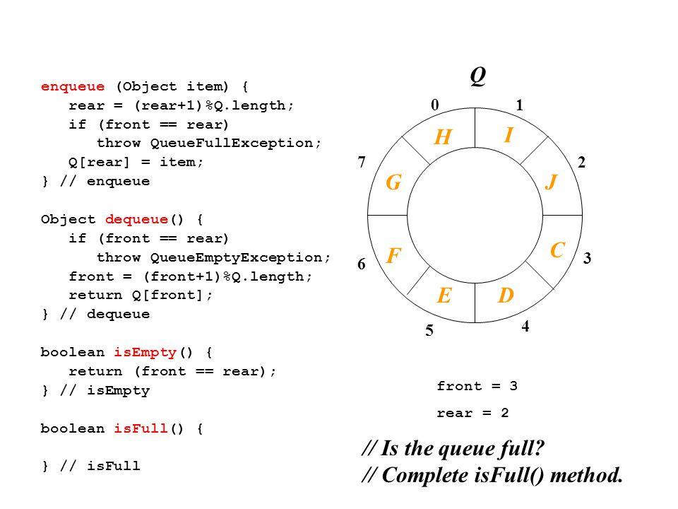 front = 3 rear = 2 01 2 3 4 7 6 5 enqueue (Object item) { rear = (rear+1)%Q.length; if (front == rear) throw QueueFullException; Q[rear] = item; } // enqueue Object dequeue() { if (front == rear) throw QueueEmptyException; front = (front+1)%Q.length; return Q[front]; } // dequeue boolean isEmpty() { return (front == rear); } // isEmpty boolean isFull() { } // isFull // Is the queue full.