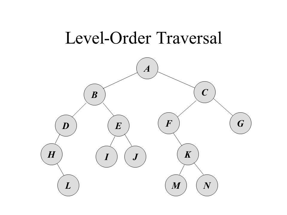 Level-Order Traversal B D A E IJ K MNL F H C G