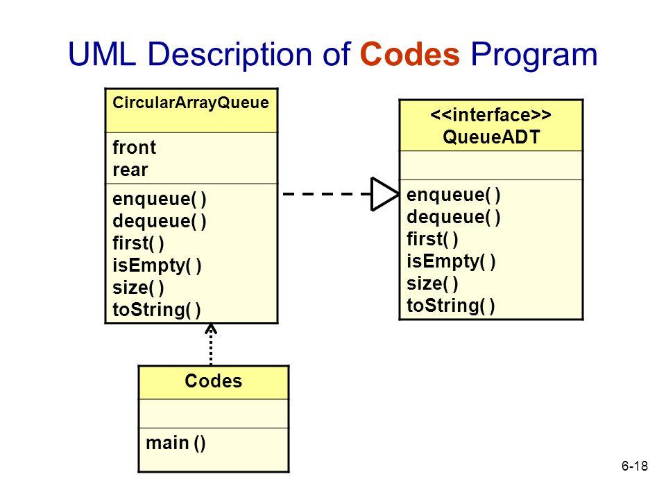 6-18 UML Description of Codes Program CircularArrayQueue front rear enqueue( ) dequeue( ) first( ) isEmpty( ) size( ) toString( ) > QueueADT enqueue(