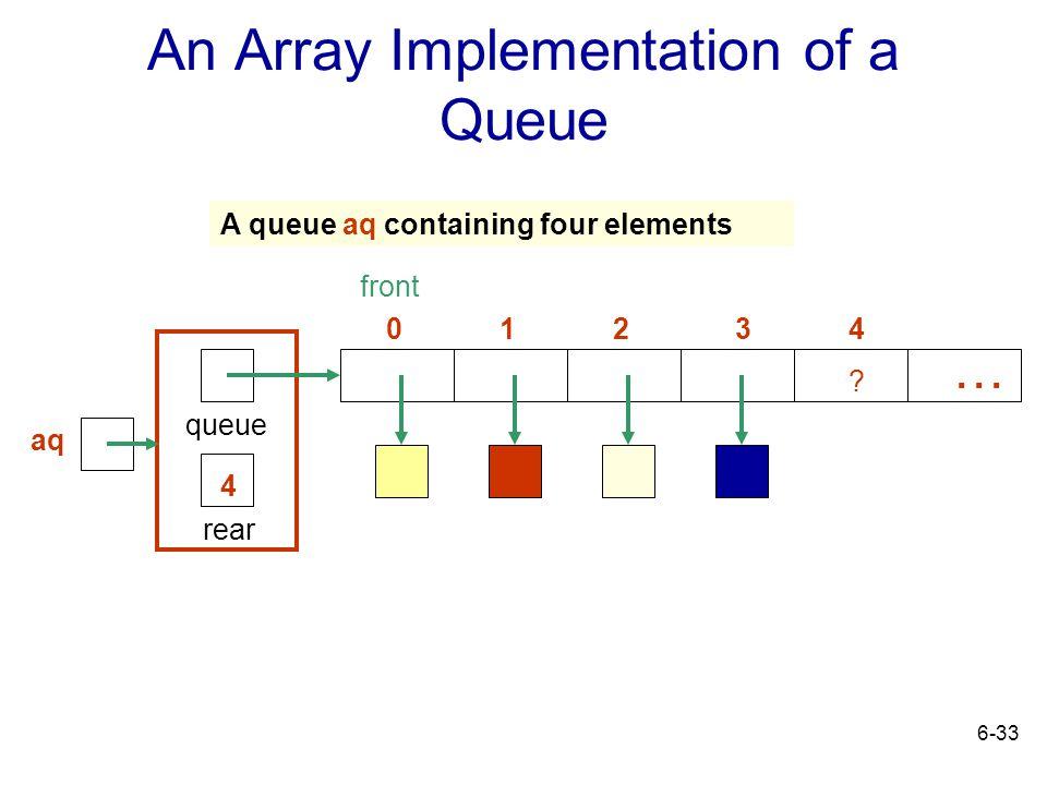 6-33 An Array Implementation of a Queue rear 4 queue 04321 ? … A queue aq containing four elements aq front