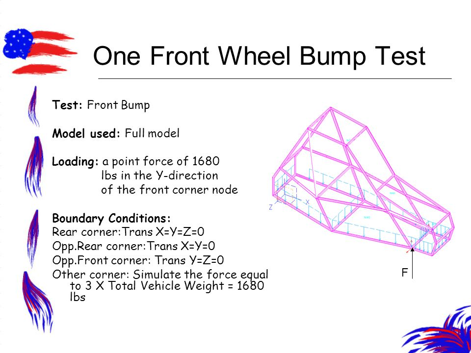 One Front Wheel Bump Test Test: Front Bump Model used: Full model Loading: a point force of 1680 lbs in the Y-direction of the front corner node Bound