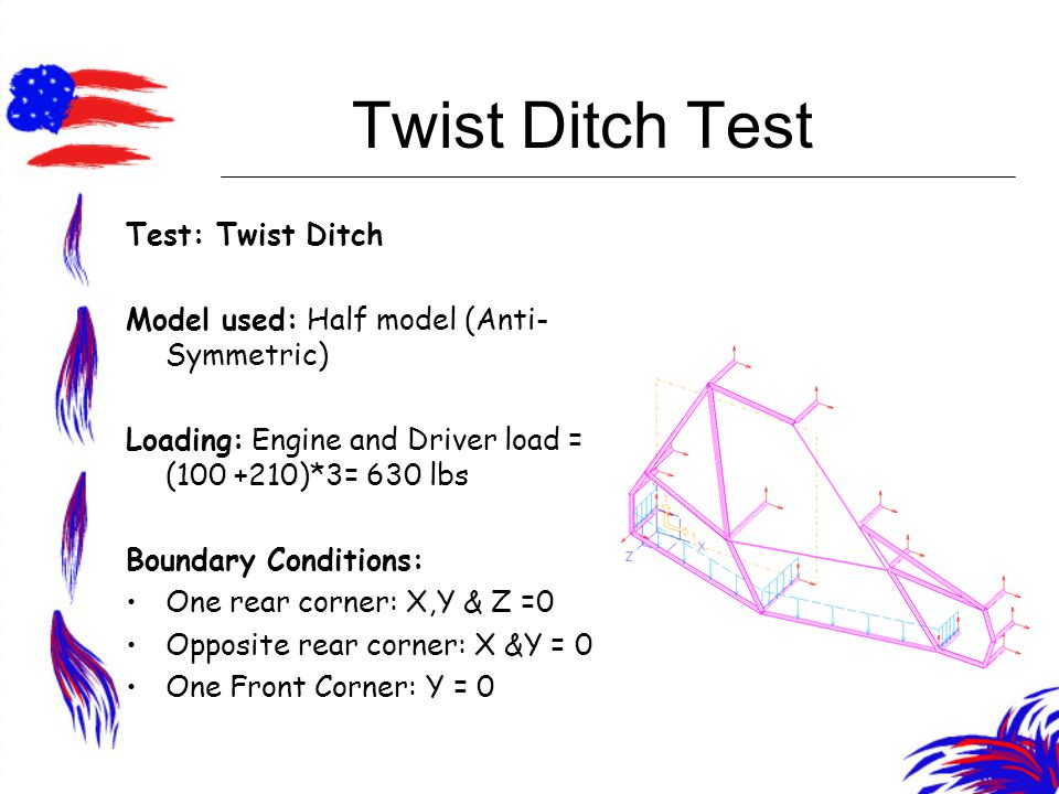 Twist Ditch Test Test: Twist Ditch Model used: Half model (Anti- Symmetric) Loading: Engine and Driver load = (100 +210)*3= 630 lbs Boundary Condition