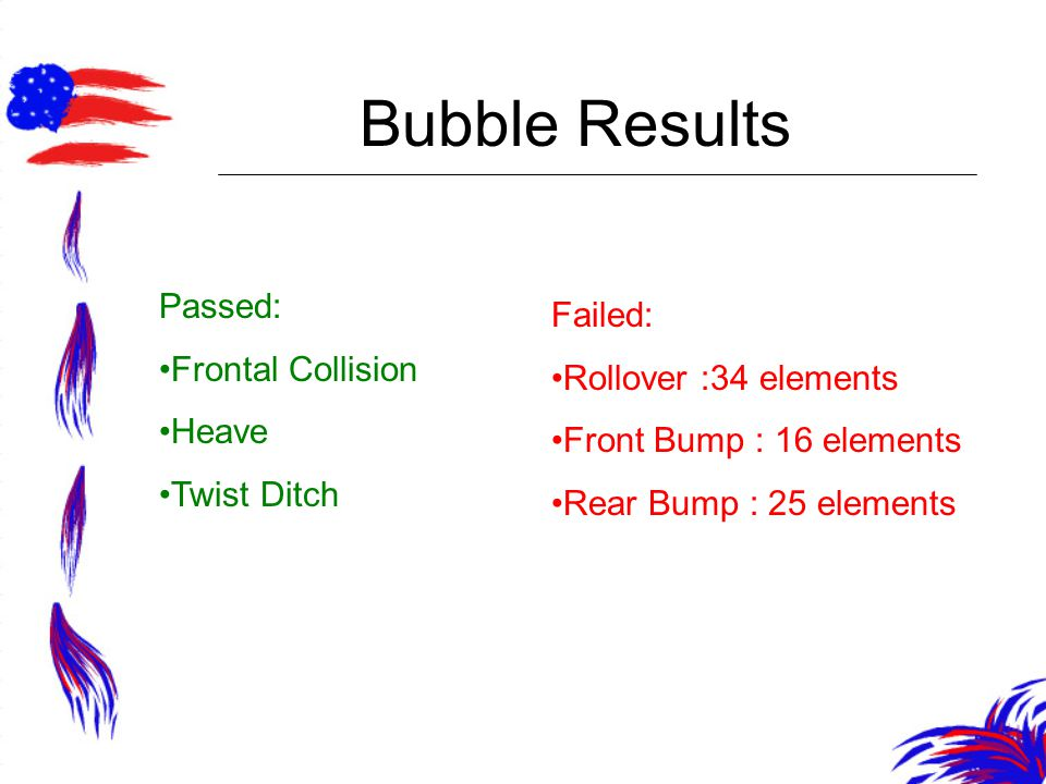 Bubble Results Failed: Rollover :34 elements Front Bump : 16 elements Rear Bump : 25 elements Passed: Frontal Collision Heave Twist Ditch