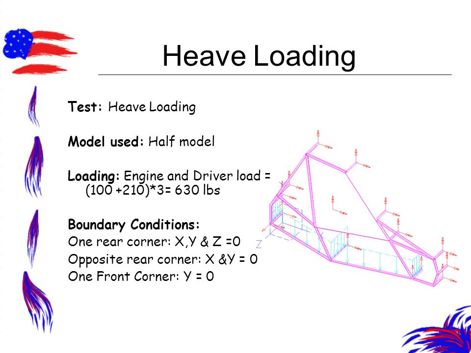 Heave Loading Test: Heave Loading Model used: Half model Loading: Engine and Driver load = (100 +210)*3= 630 lbs Boundary Conditions: One rear corner: