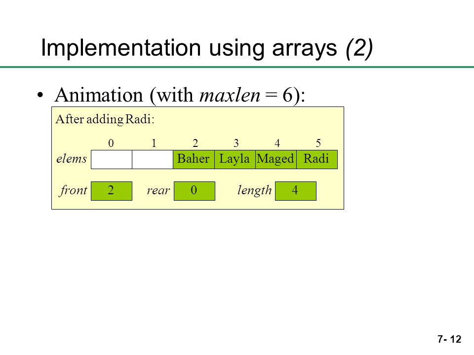 7- 12 Implementation using arrays (2) Animation (with maxlen = 6): Initially: 012345 0 front 0 rear elems 0 length 0 Hamed 1 Murad 2 Baher 3 Layla 45