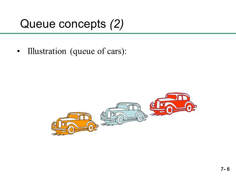 7- 6 Queue concepts (2) Illustration (queue of cars):