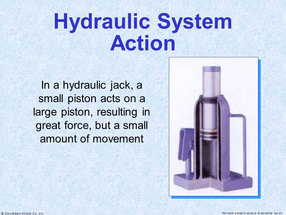 © Goodheart-Willcox Co., Inc. Permission granted to reproduce for educational use only Hydraulic System Action In a hydraulic jack, a small piston act