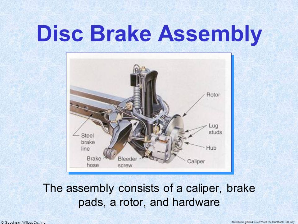 © Goodheart-Willcox Co., Inc. Permission granted to reproduce for educational use only Disc Brake Assembly The assembly consists of a caliper, brake p