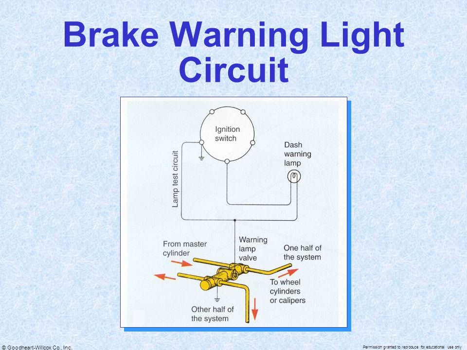 © Goodheart-Willcox Co., Inc. Permission granted to reproduce for educational use only Brake Warning Light Circuit