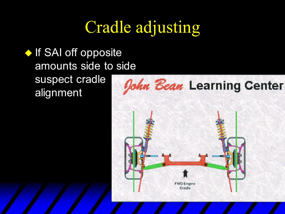 Cradle adjusting u If SAI off opposite amounts side to side suspect cradle alignment