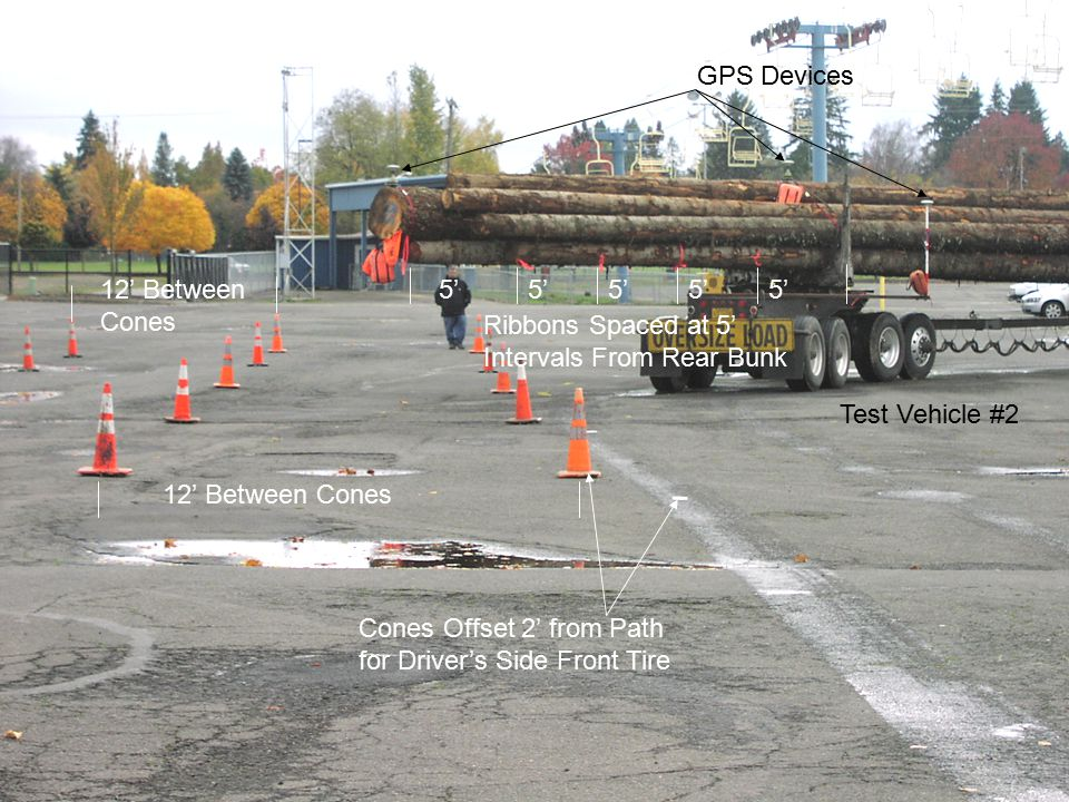 Test Vehicle #2 Ribbons Spaced at 5' Intervals From Rear Bunk 5' 12' Between Cones Cones Offset 2' from Path for Driver's Side Front Tire GPS Devices