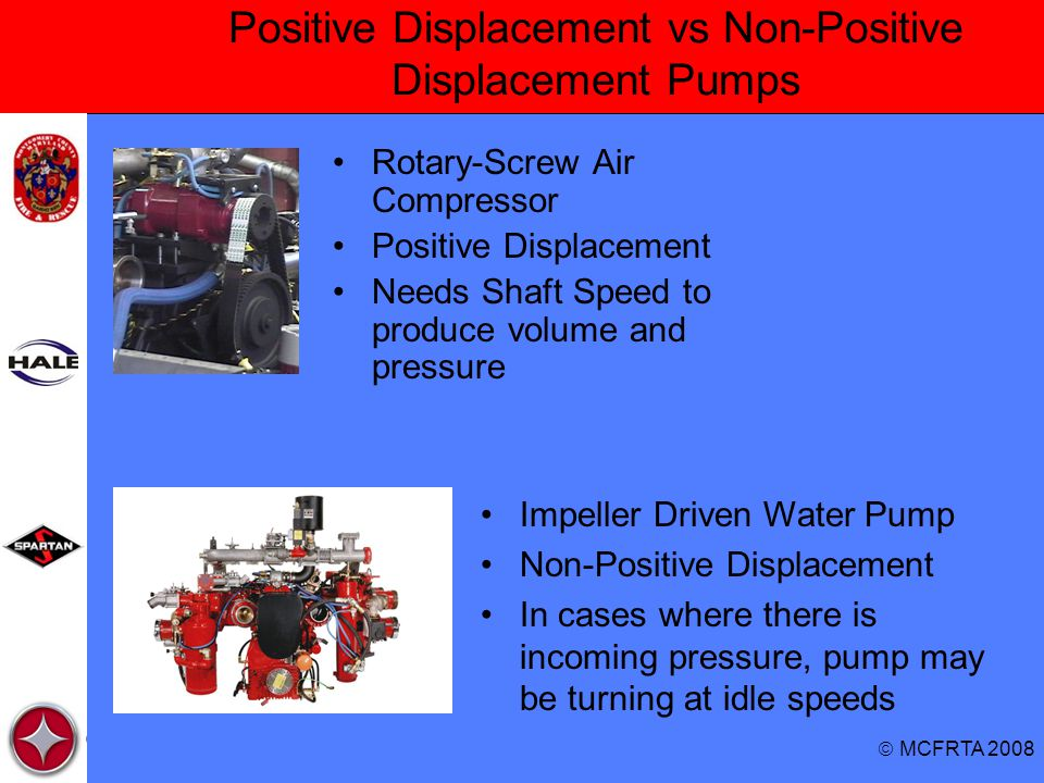  MCFRTA 2008 Positive Displacement vs Non-Positive Displacement Pumps Rotary-Screw Air Compressor Positive Displacement Needs Shaft Speed to produce